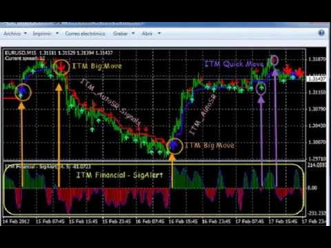 Itm financial binary options review