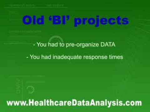 Health Care data analysis  Data management Software