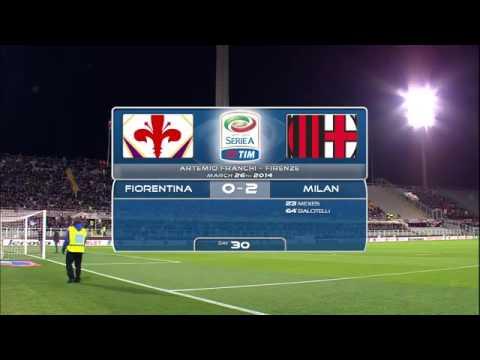 Fiorentina-Milan 0-2 all highlights 2015