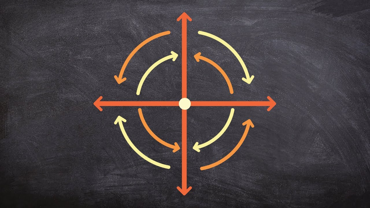 Difference Between Rotating Clockwise