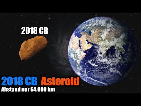 2018 CB - Asteroid passiert am 09.02.2018 Erde in nur 64.000 km Abstand