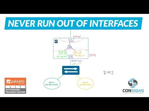 Layer 3 sub-interfaces - Palo Alto Networks FireWall