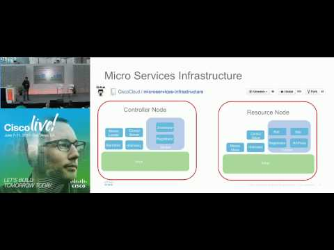 DEVNET 1139 - Microservices Case Study Shipped