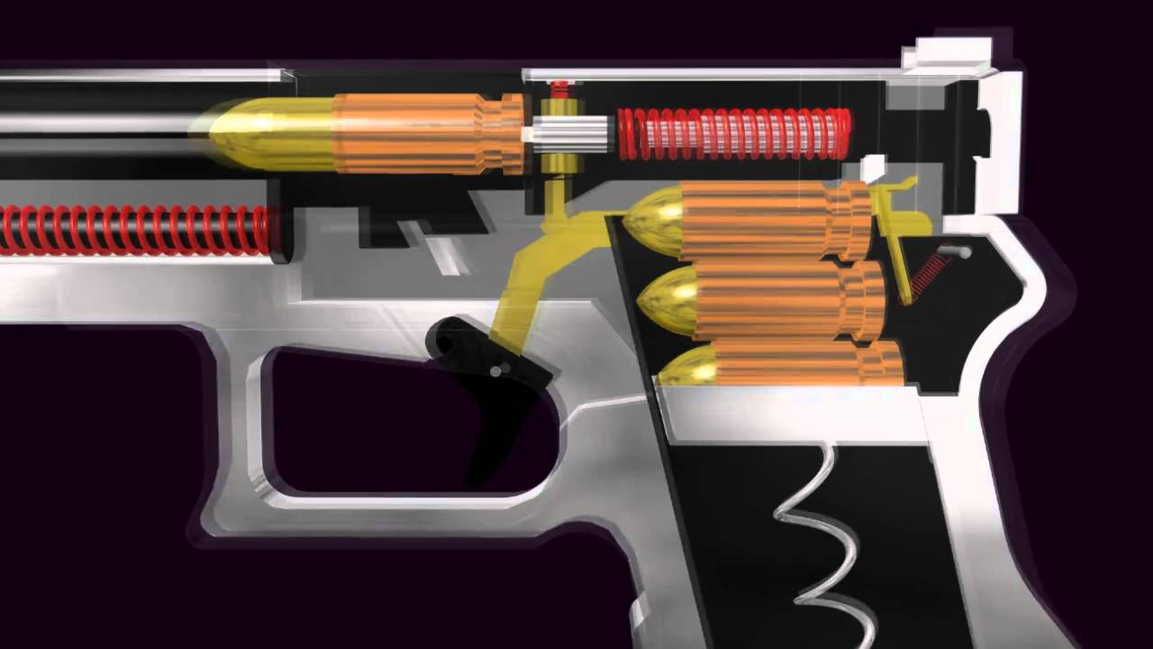 How Guns Work: Striker Fired Pistols | The Arms Guide