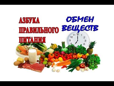 Постные молочные продукты продукты для поста соус