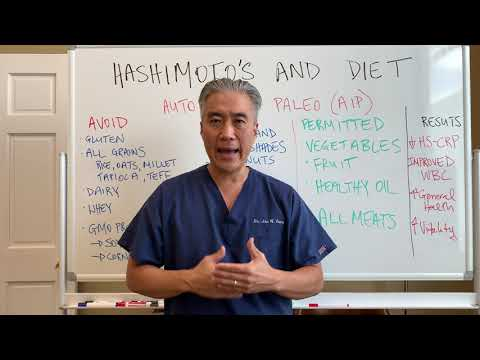 Is the Autoimmune Paleo Diet(AIP) the best diet for Hashimoto's Thyroiditis?