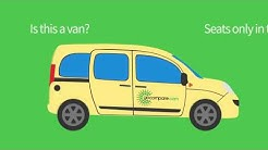 Do you need van or car insurance?