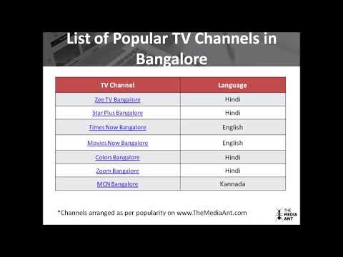 TV Advertising Details for Bangalore