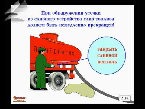 безопасность труда при работе с нефтепродуктами