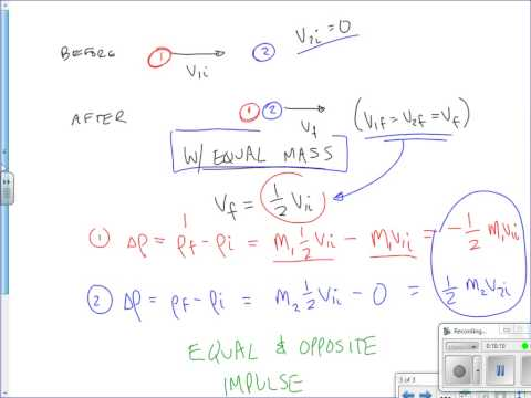 2-Body Interactions & Conservation of Momentum