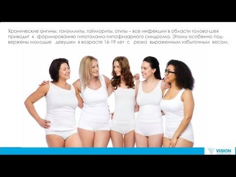 Гиперплазия эндометрия матки - что это, чем и как лечить