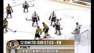 NHL 99 Sony Playstation - Gameplay video part 1 of 2