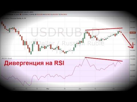 Стратегия бинарных турбо опционов дивергенция на RSI