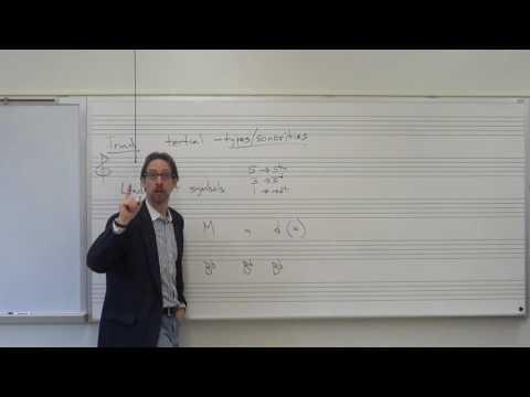 Dr. B Music Theory Lesson 7 (Triads, 7th Chords, Lead-sheet Symbols)