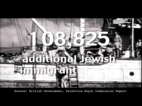 Occupation 101 - Part 2 [HD] - End Israel Occupation on Palestine-Free Palestine,Free Gaza,