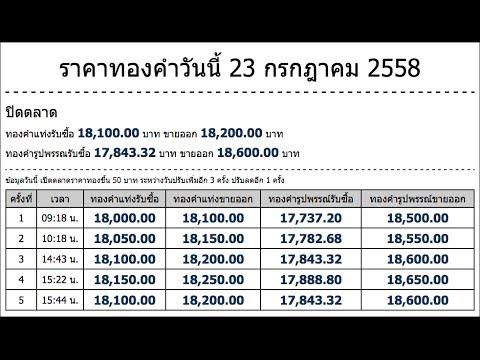ราคาทองคำวันนี้ 23 กรกฎาคม 2558