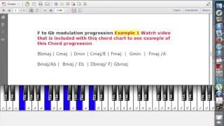 Download lagu Deeper Marvin Sapp Chord Chart MP3