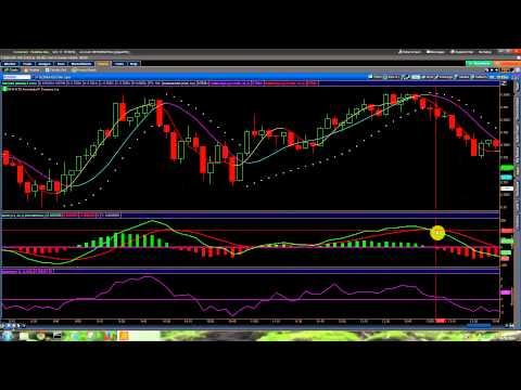 Parabolic SAR - Binary Options and Forex Trading News