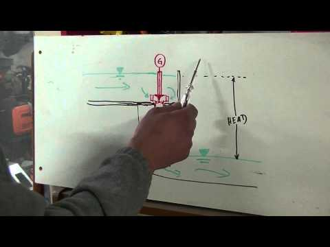 Low head turbine - what you need to run it