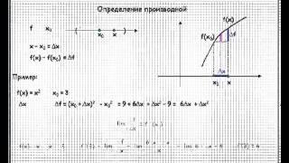 Определение производной(shkol-nik.ru)