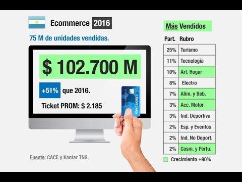 La foto argentina del Ecommerce