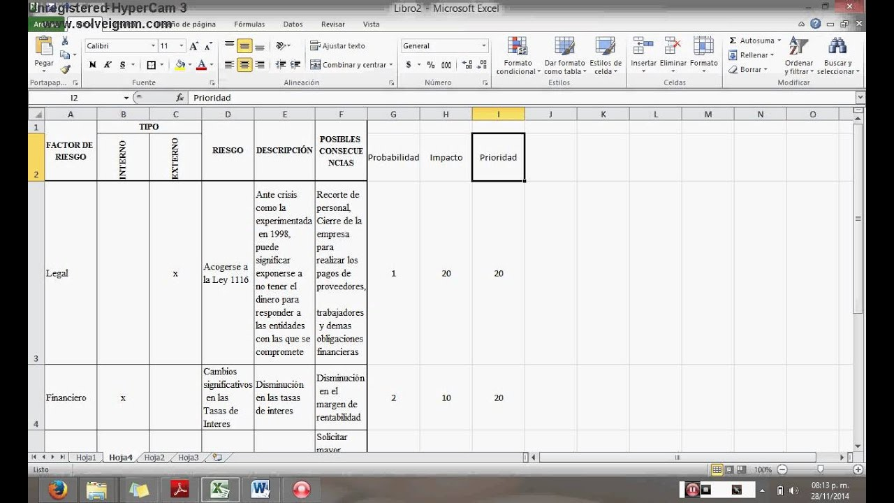 Cómo hacer un análisis de riesgos? Ejemplo - YouTube