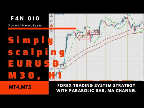 H1 close strategy forex faxtory
