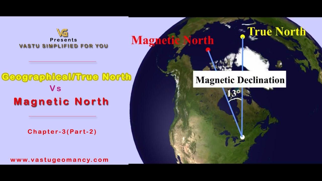 7  Geographical/True North Vs Magnetic North  Vastu     Vaastu