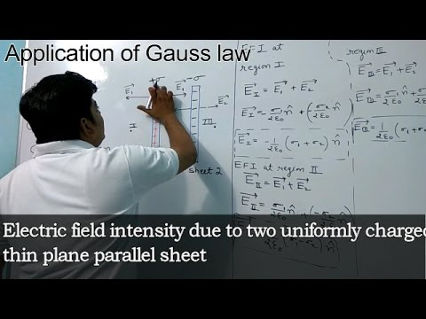 Electric field intensity due to two charged parallel sheet (Electrostatic Lec:26)