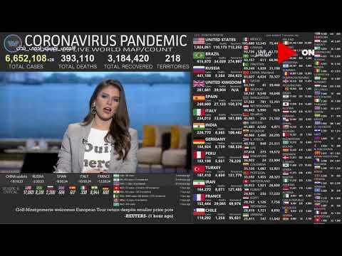 صباح الخير يا مصر - أخبار مواجهة فيروس كورونا حول العالم - الجمعة 6 يونيو 2020  - نشر قبل 6 ساعة