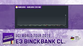 UCI World Tour 2019 | E3 Haarelbeke