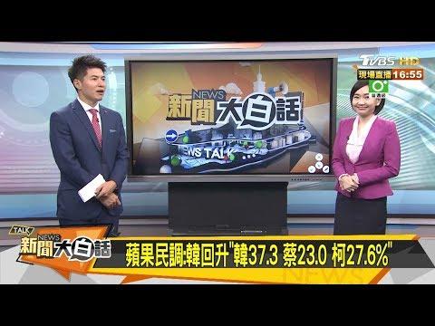 蘋果民調:韓國瑜回升「韓37.3 蔡23.0 柯27.6%」新聞大白話 20190527