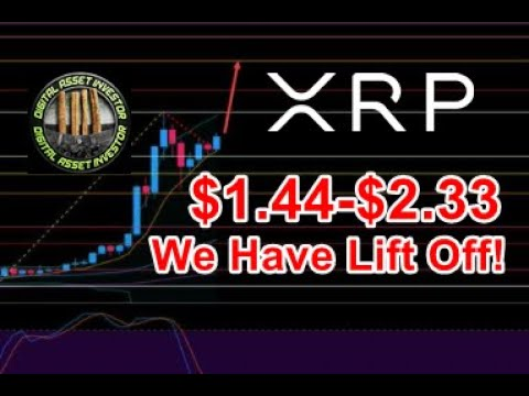 xrp-price-surge-$.65-,-ripple-ceo-has-#0doubt-and-bitcoin-approaches-ath