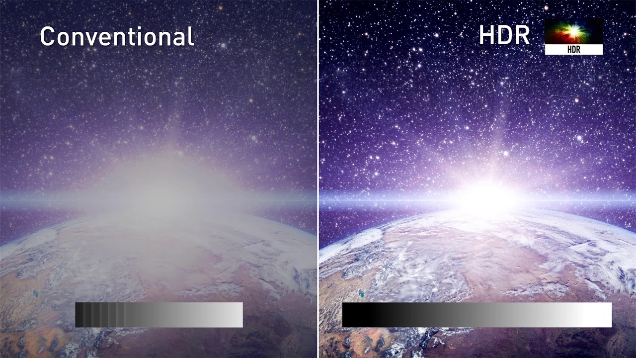 Image result for panasonic hdr10+