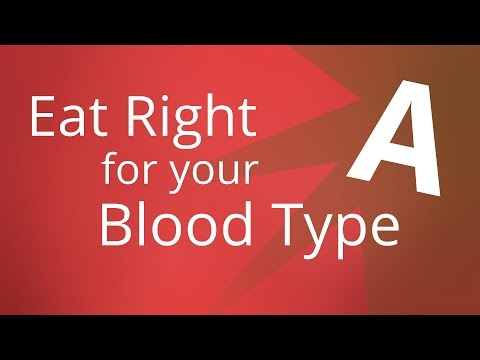 Top 10 foods to avoid for A Blood Type Diet – Eat these instead for the Blood Type Diet