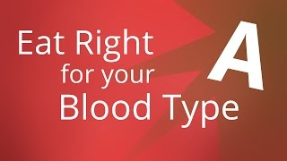 Top 10 foods to avoid for A Blood Type Diet - Eat these instead for the Blood Type Diet The Blood Type that runs through our veins exerts a powerful influence ...