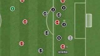 Football Manager 2007 bug - magician Anelka!