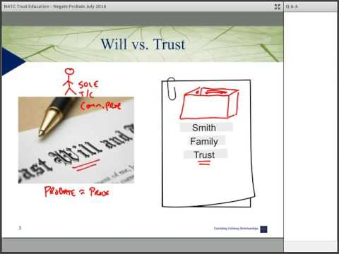 Trust Education: Negate Probate - Settling an Estate Using a Trust by National Advisors Trust