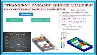 Transient Structural Dynamic (Shock) Analysis of Compressor Base Frame Using ANSYS, Part-1