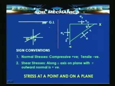 Lecture - 43 Soil Mechanics