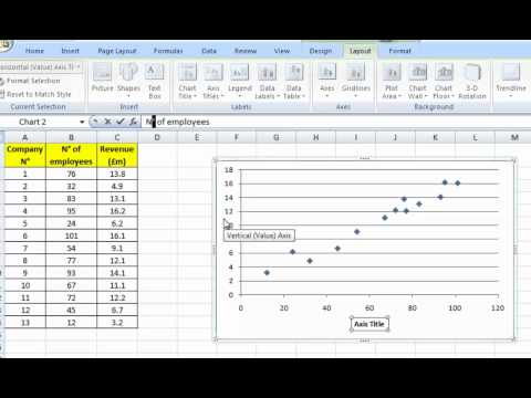 how to make a trendline in excel