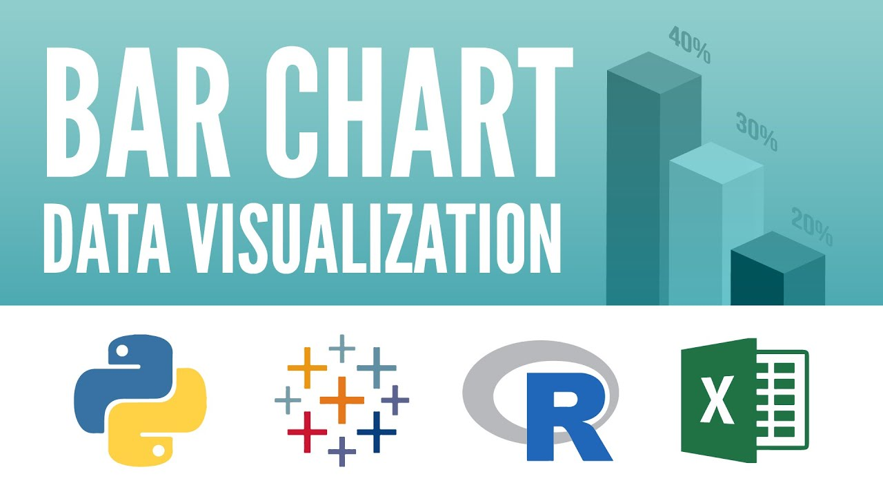 Bar Chart: Data Visualization in Python, R, Tableau and Excel