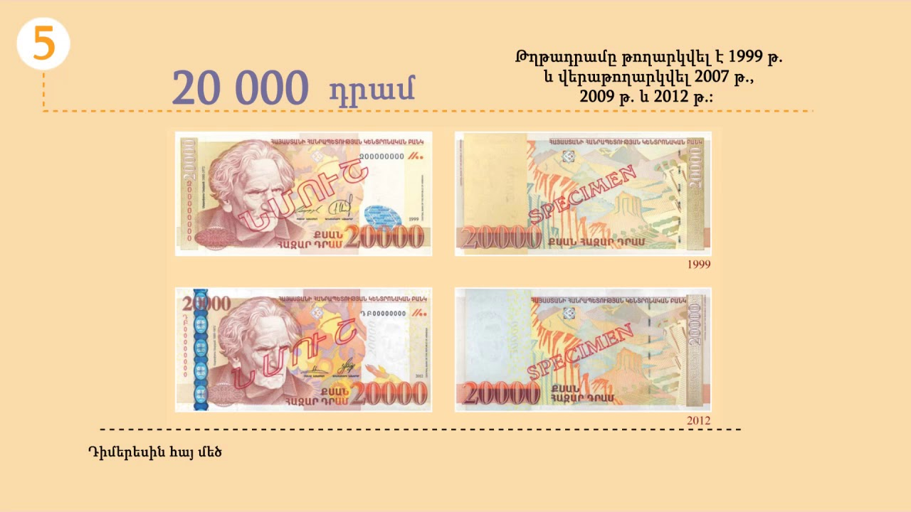 Money of Armenia: description and interesting facts