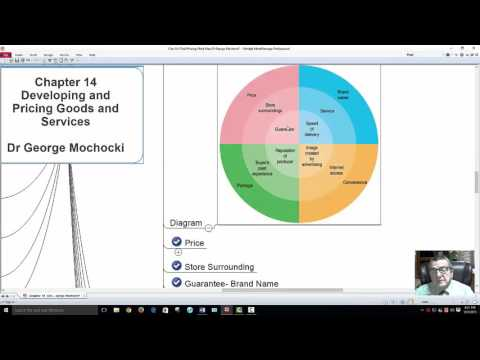 Chapter 14 (11ed) Developing and Pricing Goods and Services Mind Map Dr George Mochocki