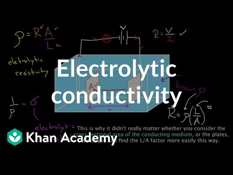 Electrolytic conductivity | Circuits | Physics | Khan Academy