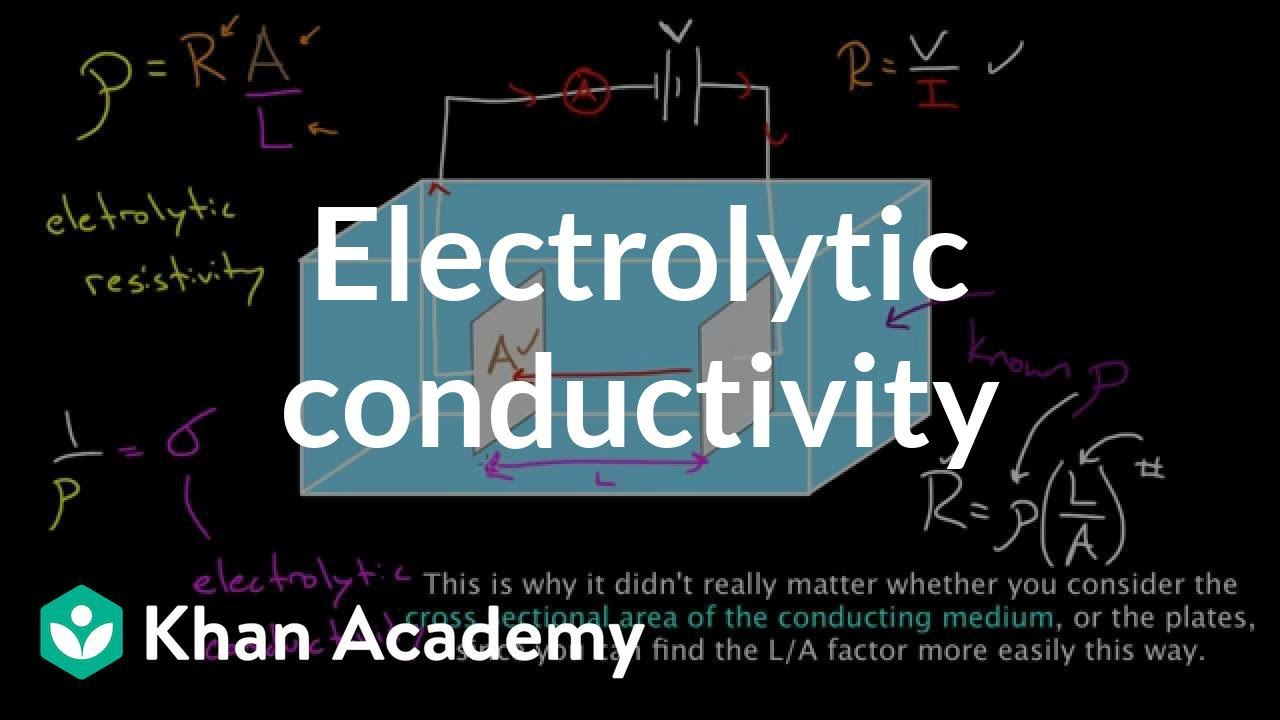 Electrolytic conductivity (video) | Circuits | Khan Academy