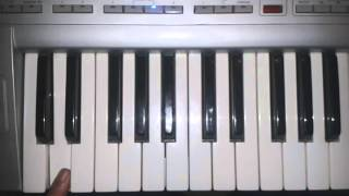 Org Dersi - Detayli Akorlar Majör Minör ve 7 li akor