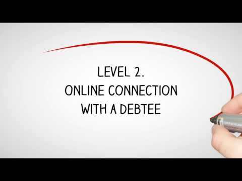 Payday loans online UK Instant Approval Credit Cards