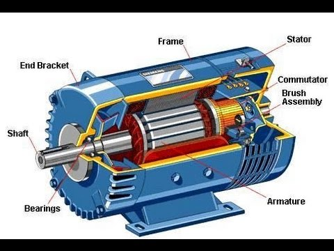 Construction and Working of DC Motor Electrical|Dc motor  YouTube