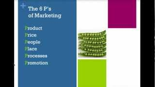 The 6 Ps of Marketing